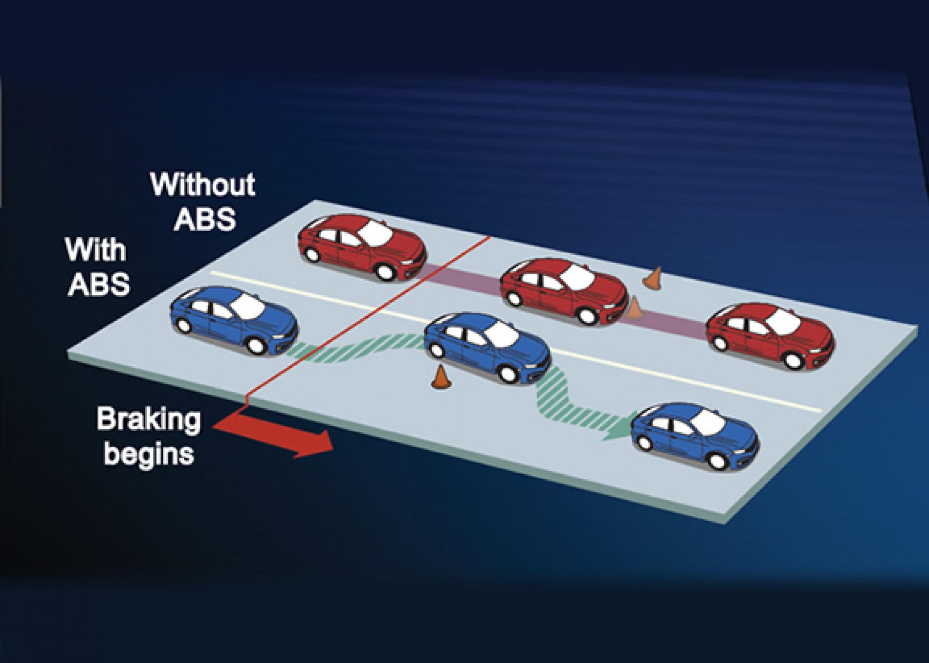 ABS-EBD-BA