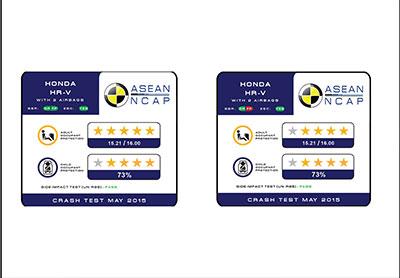 ASEAN-NCAP