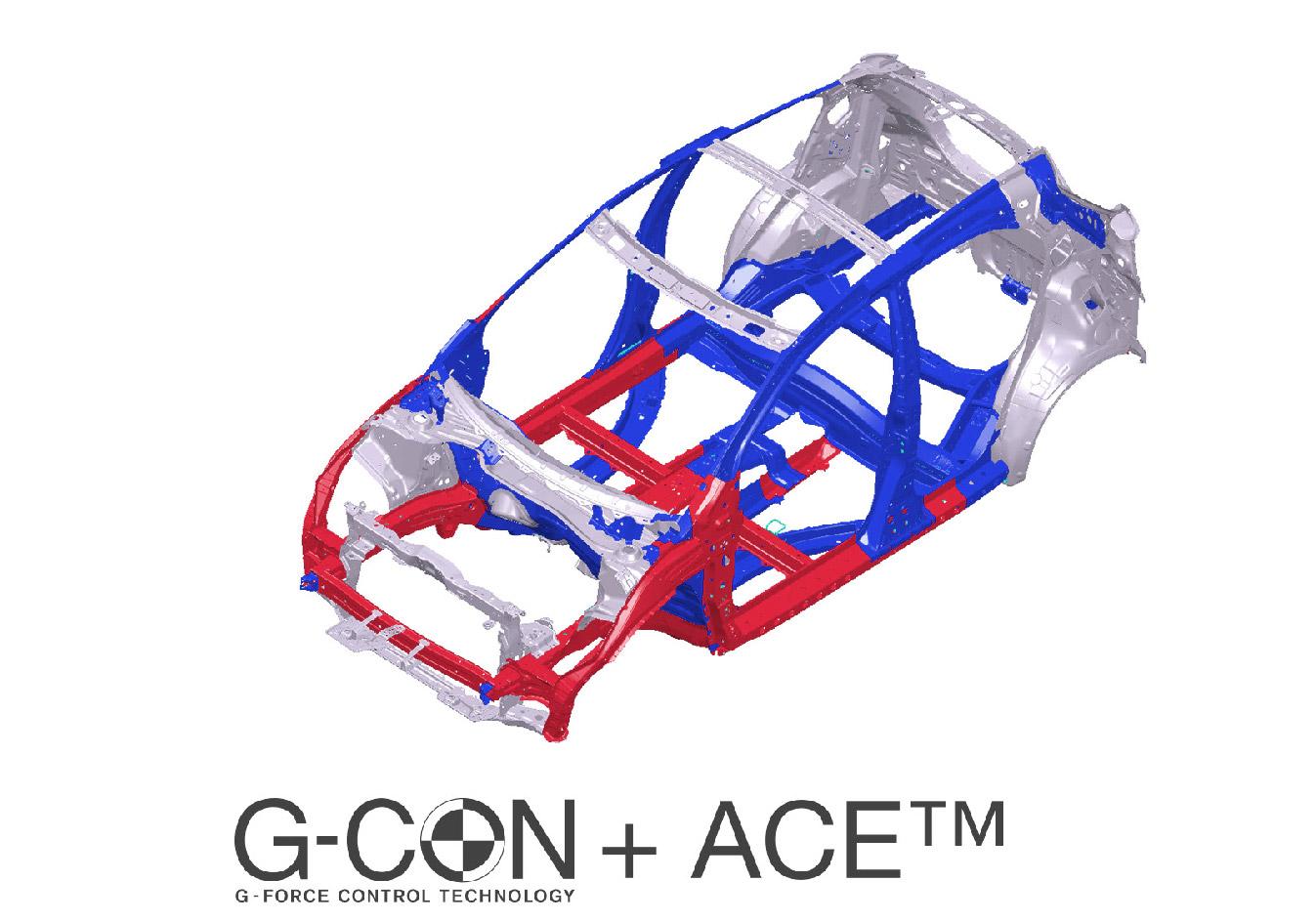 G-CON-ACE™