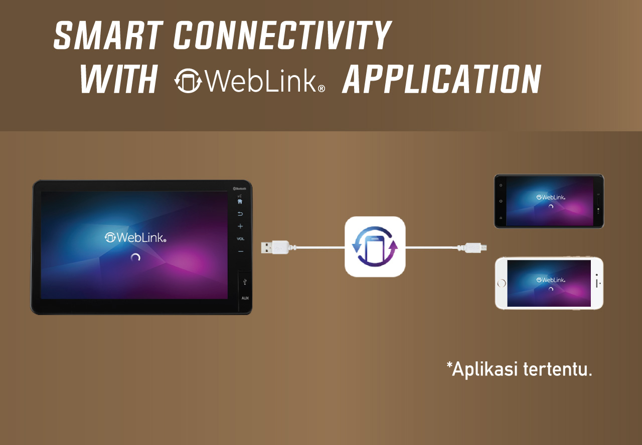Smart-Connectivity